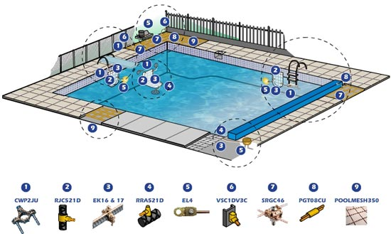 Pool Grounding Diagram Wiring Diagram